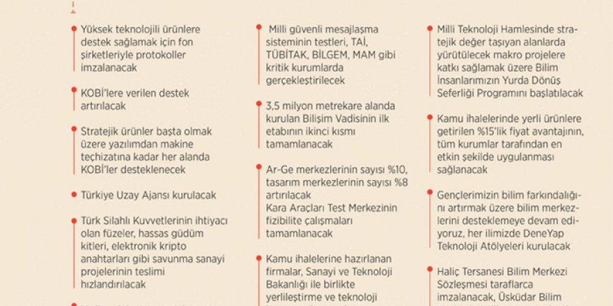Cumhurbaşkanı Erdoğan '100 Günlük Eylem Planı'nı açıkladı