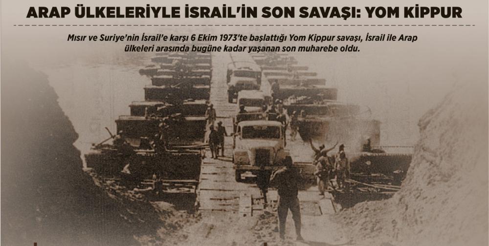 Arap ülkeleriyle İsrail'in son savaşı: Yom Kippur 1