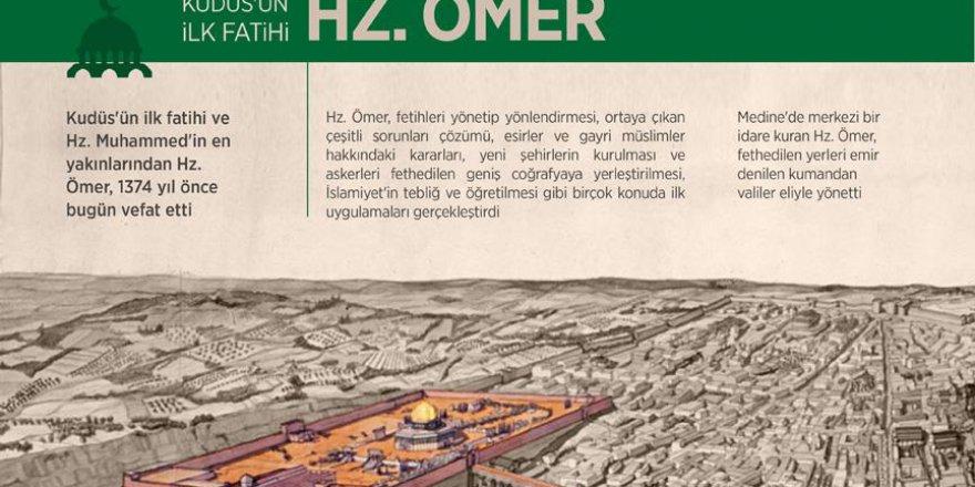 Kudüs'ün ilk fatihi: Hz. Ömer
