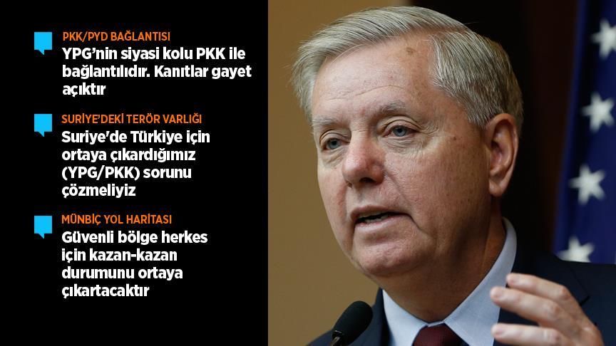 ABD'li Senatör Graham: Suriye'de ortaya çıkardığımız YPG/PKK sorununu çözmeliyiz