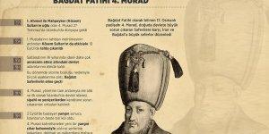 Bağdat Fatihi 4. Murad