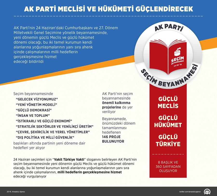 ak-parti-meclisi-ve-hukumeti-guclendirecek...jpg