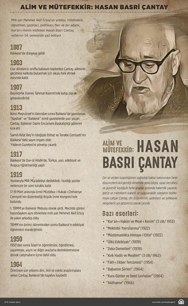 hasan-basri-cantay-1.jpg