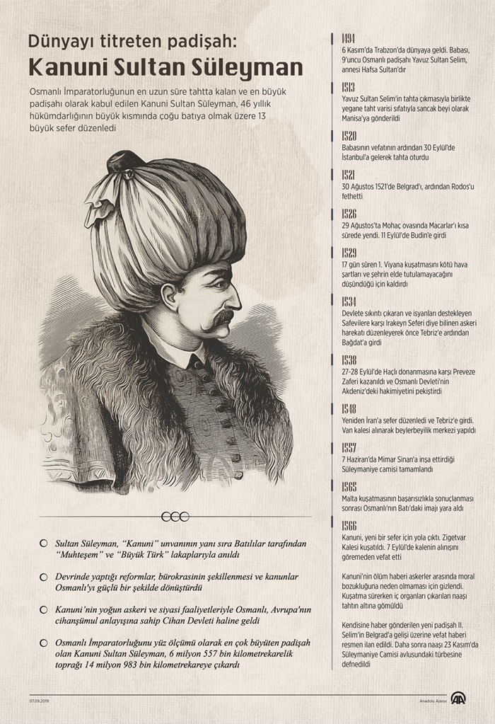 kanuni-sultan-suleyman-1.jpg