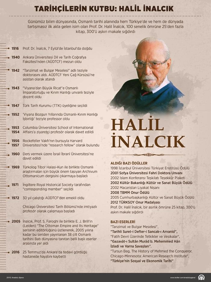 prof.-dr.-halil-inalcik.jpg