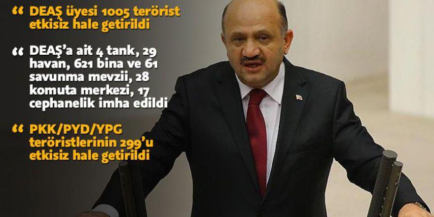Milli Savunma Bakanı Işık: DEAŞ üyesi 1005 terörist etkisiz hale getirildi